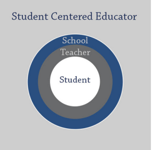 Martha Saunders | Student Centered Education
